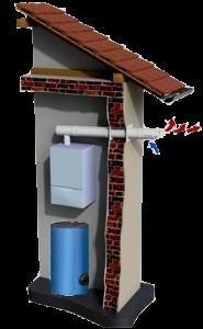 fasad_Koaksial_boiler