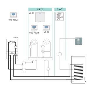 Схема 4: Подключение погодозависимой автоматики VRC 700