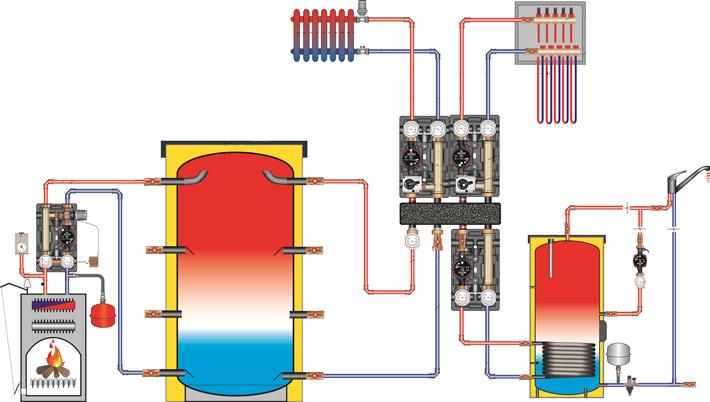Буферная емкость в системах отопления