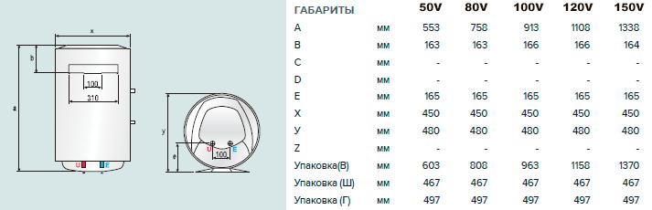 Размеры электрических водонагревателей Ariston ABS PRO R