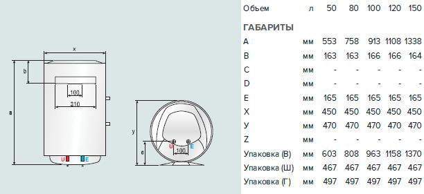 Размеры электрических вовдонагревателей Ariston ABS PRO ECO PW