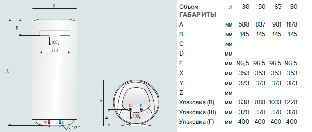Размеры на электрические водонагреватели Ariston ABS PRO ECO PW SLIM