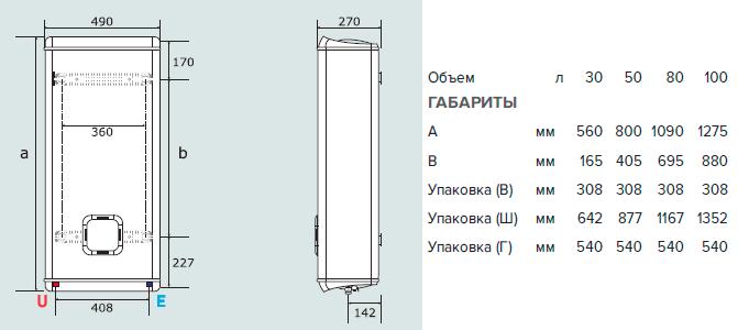 Размеры электрических водонагревателей Ariston ABS VLS INOX PW
