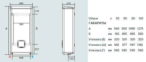 Размеры электрических водонагревателей Ariston ABS VLS INOX QH