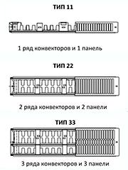 Типы стальных радиаторов Buderus