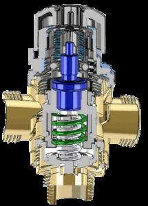 Термостатический смесительный клапан AFRISO ATM в разрезе.