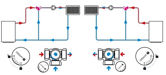 Схема № 1 подключения трехходового клапана AFRISO ARV.