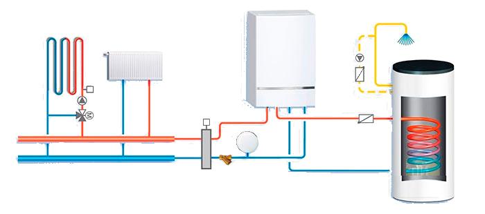 Схема монтажа системы отопления с газовым котлом Vaillant ecoTEC plus VU 386/5-5 и тёплый пол.