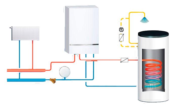 Схема системы отопления с котлом Viessmann Vitodens