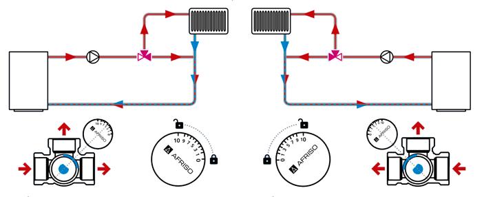 Схема № 3 подключения трехходового клапана AFRISO ARV.