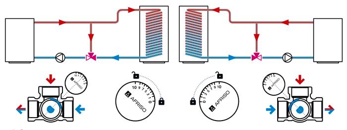 Схема № 4 подключения трехходового клапана AFRISO ARV.
