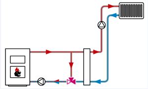 Схема организации отопления с ATV без буферной емкости