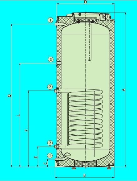размеры бойлера косвенного нагрева Drazice OKC 250 NTR