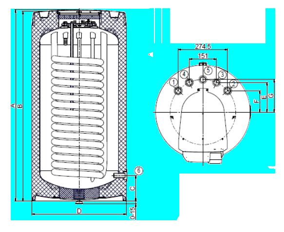 Размеры бойлеров косвенного нагрева OKC NTR/HV