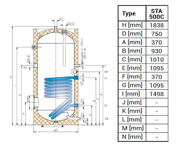 Монтажная схема бойлеров косвенного нагрева Aquastic STA 500 C