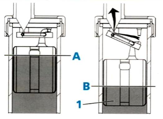 Схема (в разрезе) углового воздухоотводчика Afriso 7775300