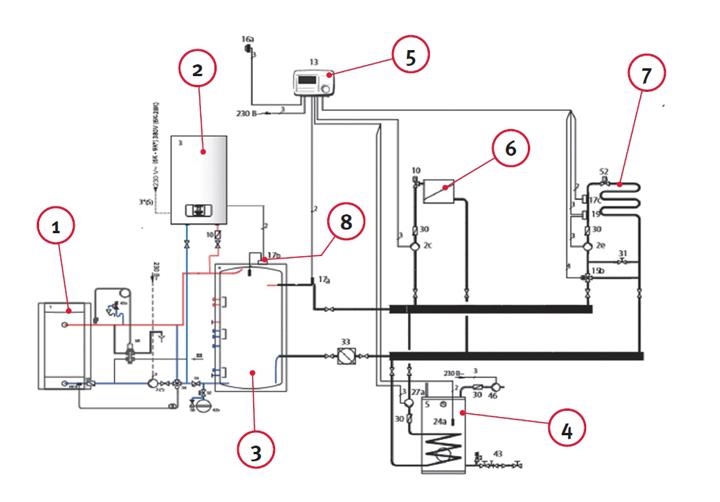 Схема-монтажа-электрический-котел-плюс-твердотопливный
