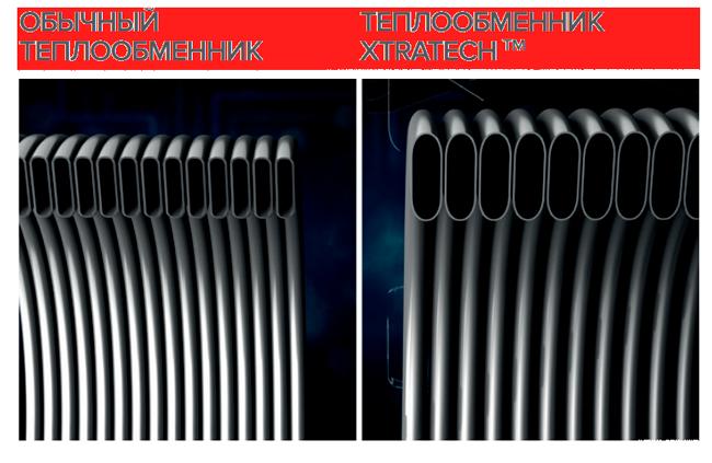 Сравнение нового теплообменника Ariston XTRATECH