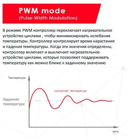 Функция PWM позволяет минимизировать колебания температуры.