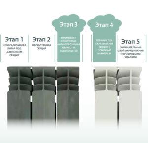 Срок службы алюминиевых радиаторов Fondital EXLUSIVO
