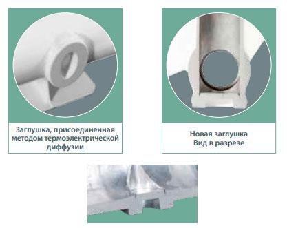 Новая заглушка в алюминиевых радиаторах Fondital Exlusivo