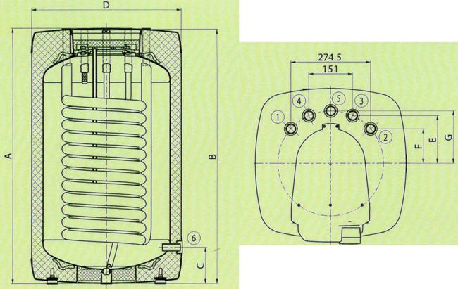 Размерная таблица бойлера косвенного нагрева Drazice серии OKH NTR/HV