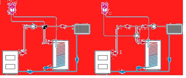Схема 2 применения терморегулятора AFRISO с погружной гильзой