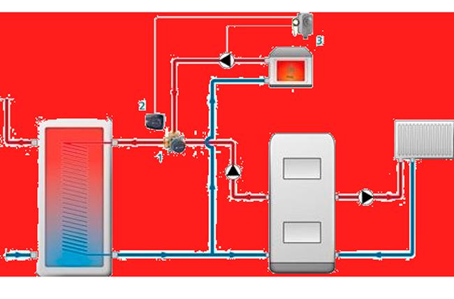 Схема 1 применения терморегулятора AFRISO с погружной гильзой