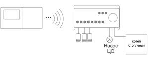 Режим локальный для контроллера Auraton 8D RTH