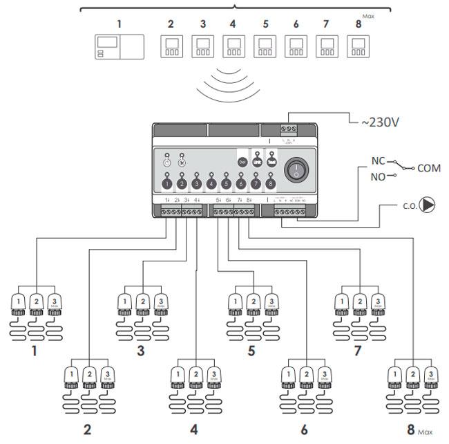 Принципиальная схема интеллектуального контроллера Auraton 8D RTH