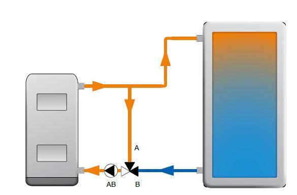 Подключение-клапана-защиты-твердотопливного-котла