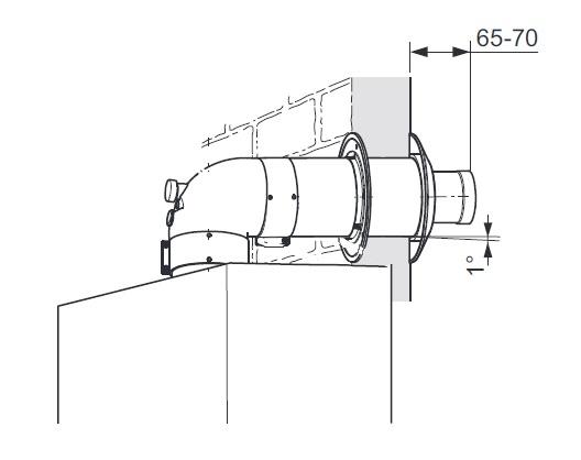 коаксиальный дымоход турбированного котла Protherm Пантера