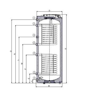 Геометрические размеры бойлера косвенного нагрева Drazice OKC 200 NTRR