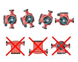 монтаж-циркуляционных-насосов-Grundfos-UPS 25-60