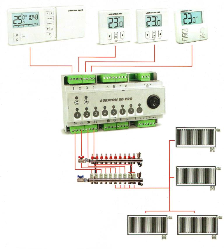 Схема подключения радиаторной гребенки с автоматикой AURATON 8D PRO