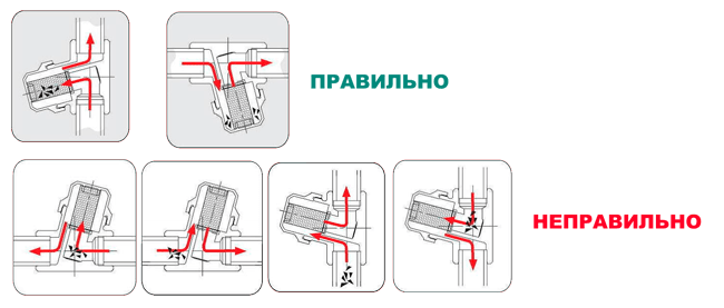 Правильность монтажа универсального фильтра Valtec 386.N.05