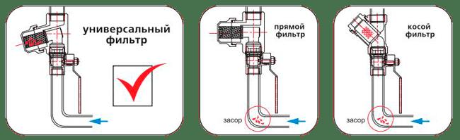 Пример монтажа универсального фильтра Valtec 386.N.05