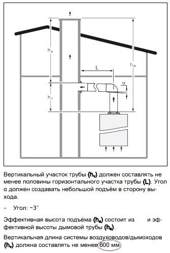 Правила монтажа дымоходов