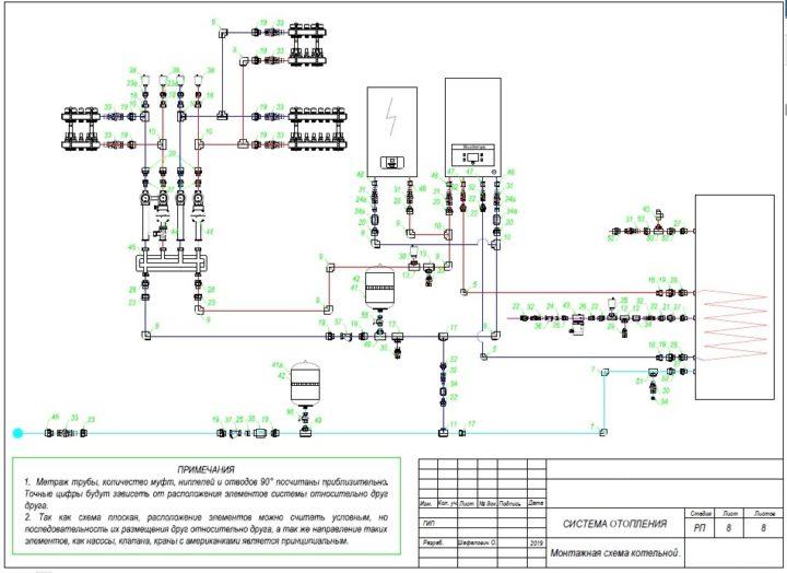 проект системы отопления дома для монтажа котельной