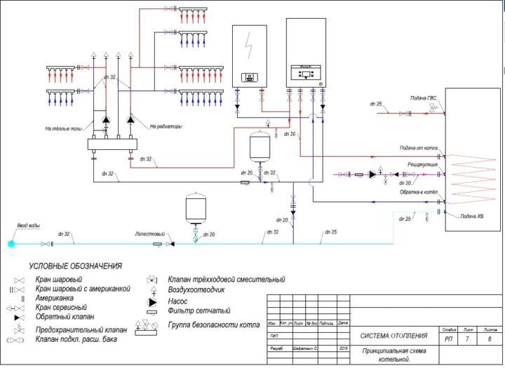 проект системы отопления дома схема котельной