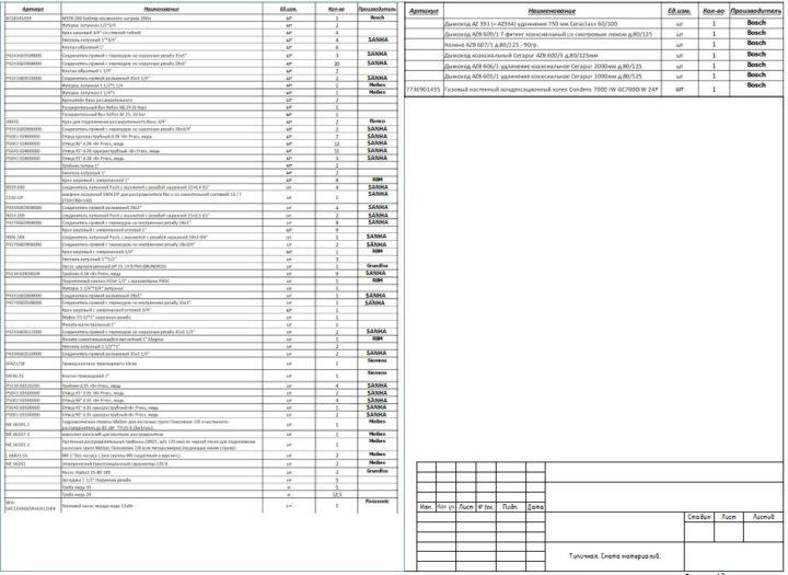 спецификация на материалы в проекте для отопления дома