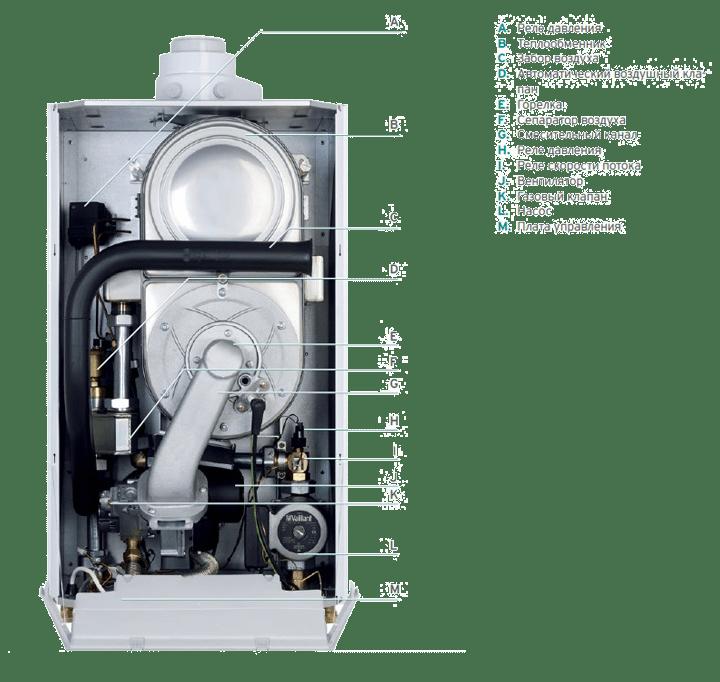 Схема-конденсационного-котла--Vaillant-VU-656