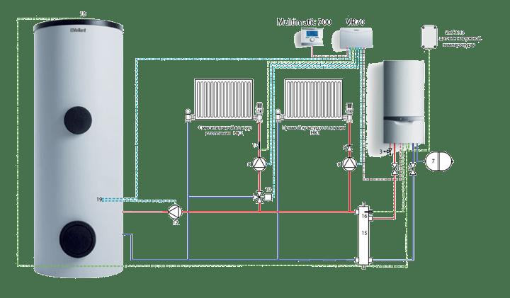 Схема-монтажа-конденсационных-настенных-котлов-Vaillant-EcoBig-VU-806-VU1006