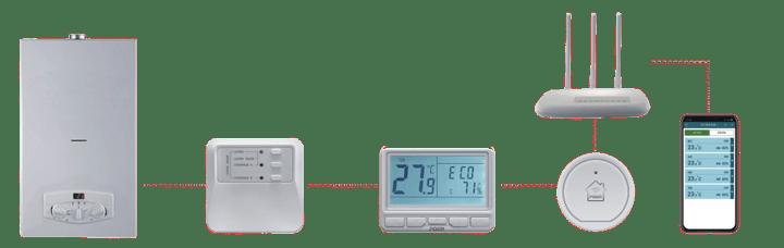 Управление-котлом-отопления-POERsmart-1