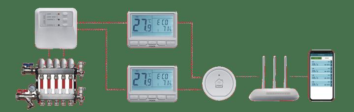 Управление-зонами-отопления-через-POERsmart-и-сервоприводы-коллектора