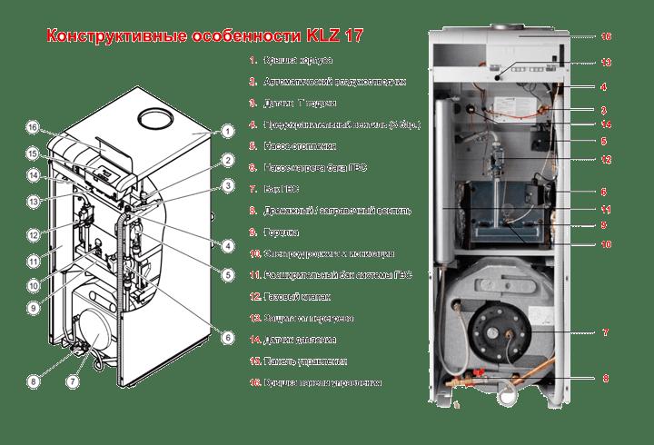 Особенности устройства напольного газового котла Protherm 20 KLZ