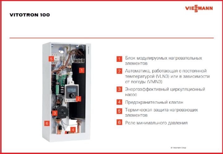 технические особенности электрического котла Viessmann
