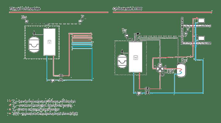Схема-применения-электрического-котла-Viessmann