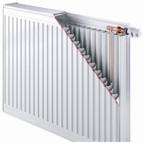 Радиатор Kermi FTV Тип 22 особенности