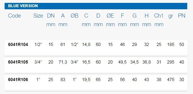 Размеры шаровых кранов FIV 6041R таблица